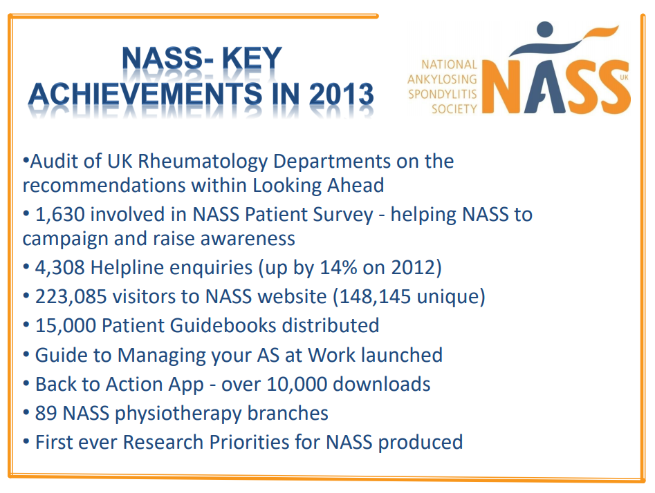Key achivements for 2013